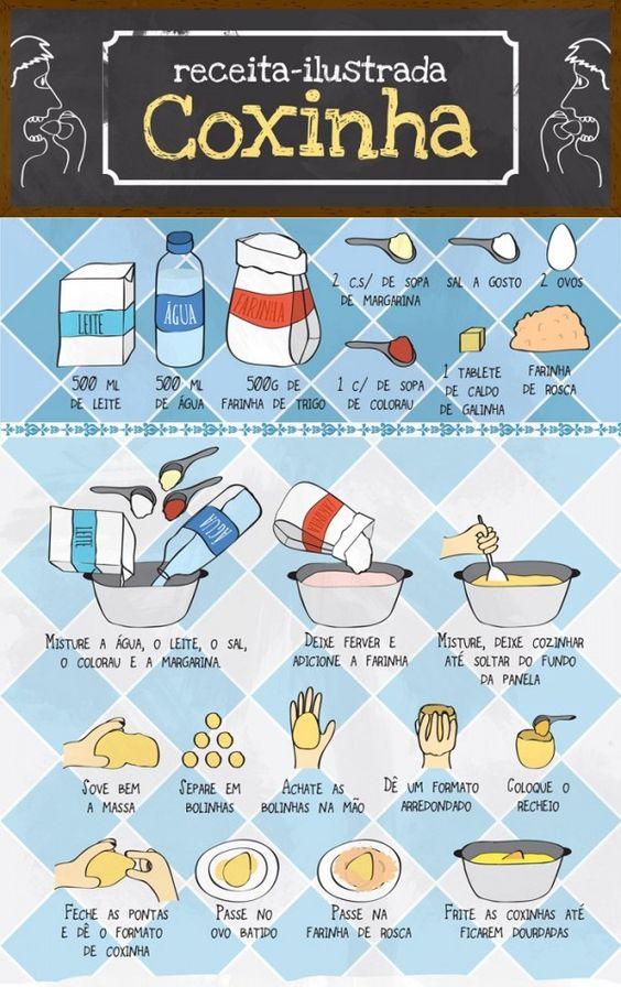 Infográfico de bolo de cenoura pra fazer na caneca! Bora testar!: