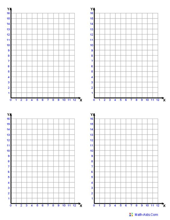 Single Quadrant Graph Paper Four to a Page. | Math-Aids.Com ...