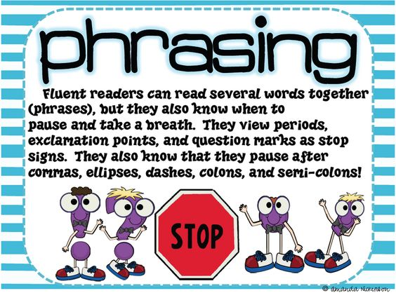 I just updated my Fluency Anchor Charts.  If you have already have this bundle, make sure that you download another copy in your downloads area.  :)    {One Extra Degree}