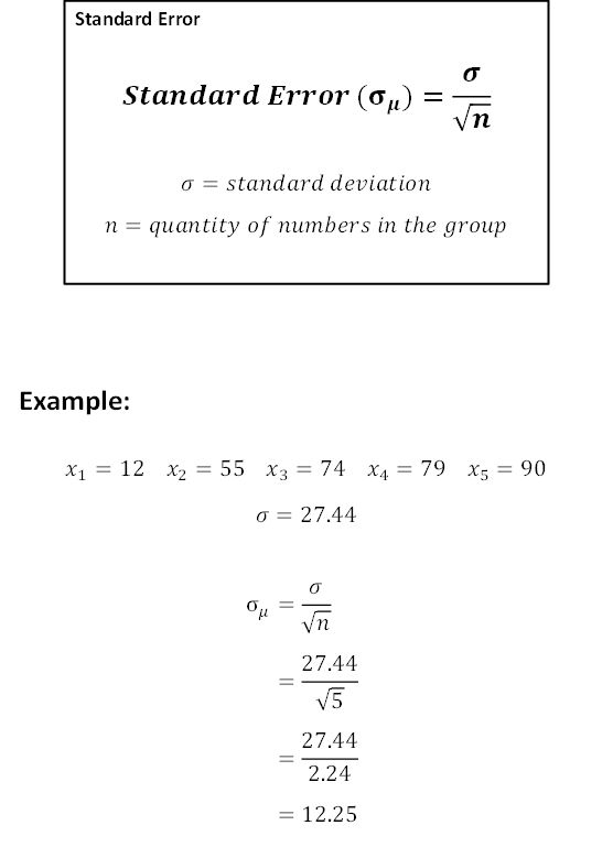 Standard Error Cheat Sheet  Wikihow  Research