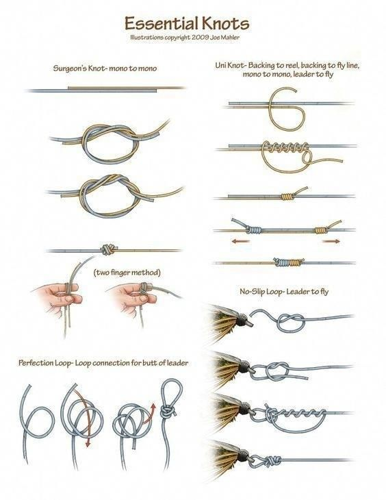 32 Fishing Hacks That Are Borderline Genius Fly Fishing Knots Fishing Knots Fly Fishing Tips