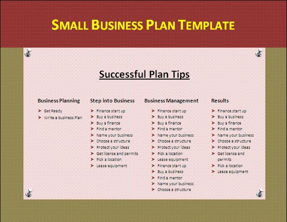 Small Business Plan Template  Small Business Coaching