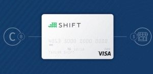 credit cards you can use abroad