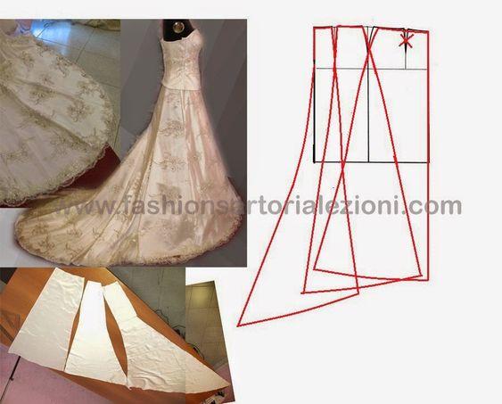 FASHION & SARTORIA: CREAZIONE CARTAMODELLI