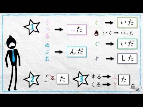 Learn Japanese verb conjugation: the casual past = TA form (た形) - YouTube