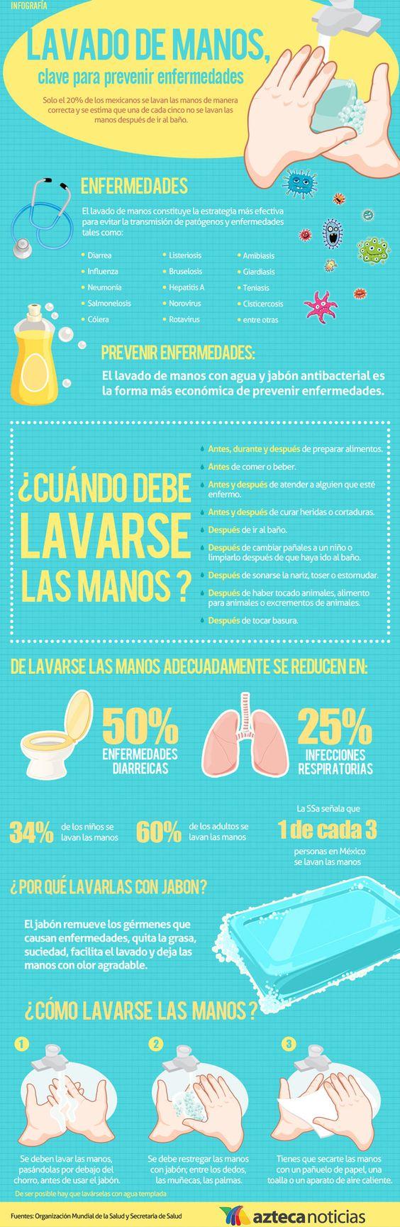Lavado de manos, clave para prevenir enfermedades