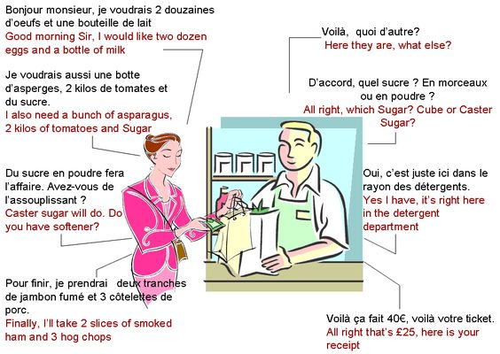 dialogue at the grocers shopenglish l french