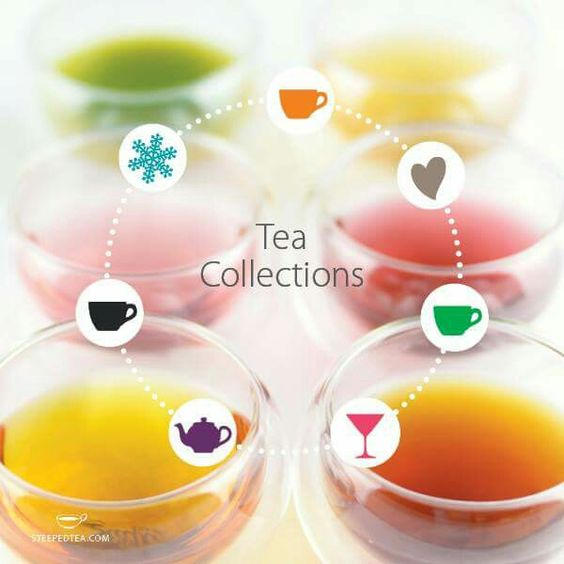Check out my site and explore all the wonderful collections and over 100 different teas!http://www.mysteepedteaparty.com/NIKKIM/