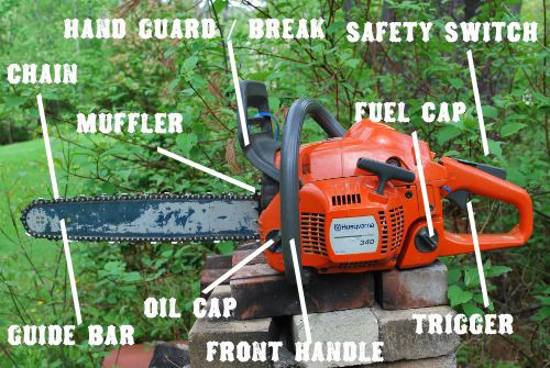19 best images about Fix-It Repair and Service Chainsaws on
