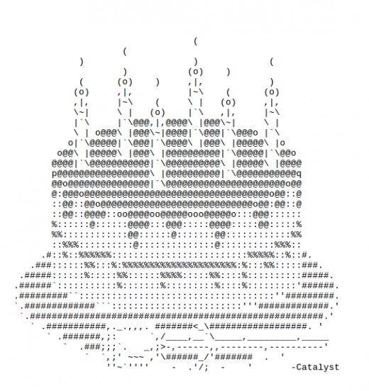 Happy Birthday ASCII Art