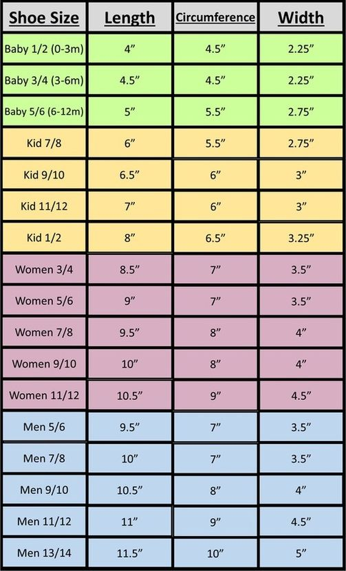 Measurement charts for hats, gloves and slippers