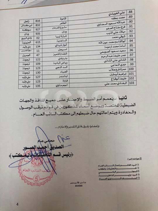 عاجل وبالوثائق والأسماء الصديق الصور يأمر بالقبض الفوري على 103 صاحب محطة توزيع وقود متورط في تهريب المحروقات للخارج صدى Tripoli Personalized Items Person