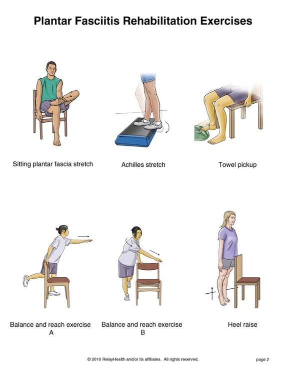 photograph about Plantar Fasciitis Exercises Printable known as Workout routines: Routines Plantar Fasciitis