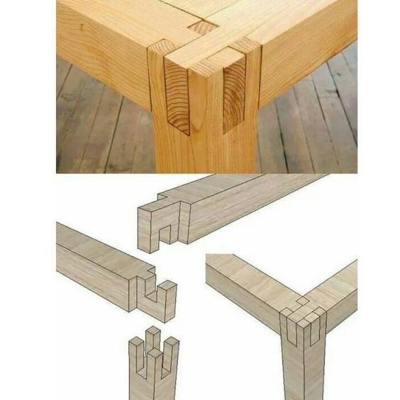 #carpentry