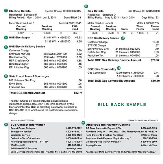 Sample image of the back of a monthly BGE bill Sample Bills - blank bill of lading
