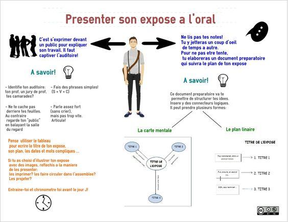 Doc à bord ---- Conseils pour présenter un exposé à l'oral : infographie méthodologique ---- 25 février 2013