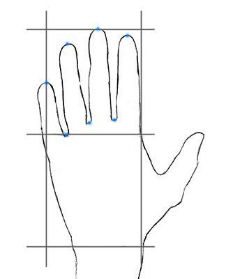 Kontur Hand