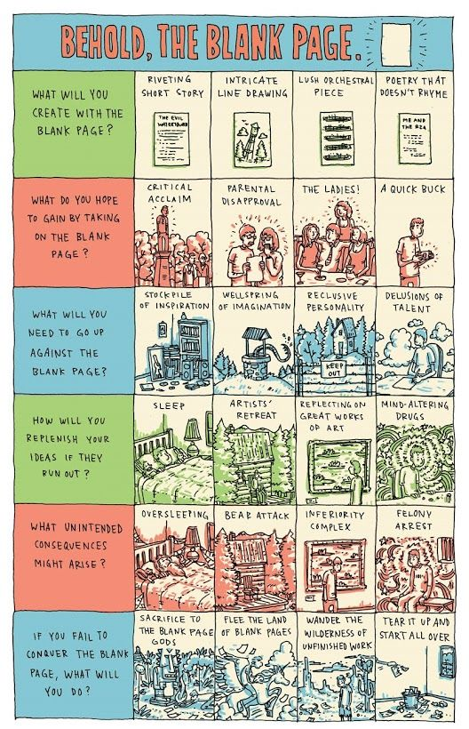 INCIDENTAL COMICS: The Blank Page