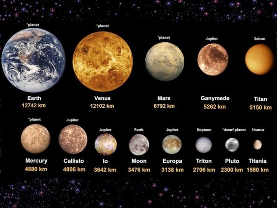 planet with the most moons in our solar system - photo #3