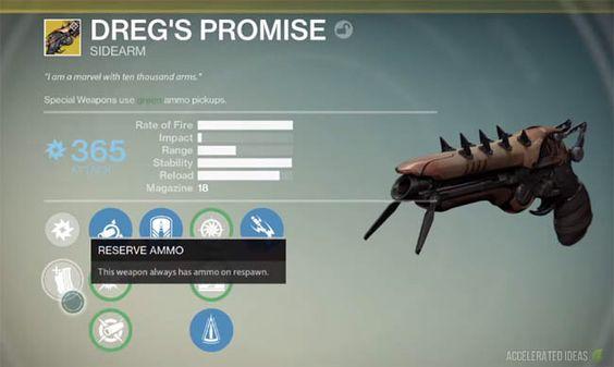 Dreg's Promise-House of Wolves Exotic