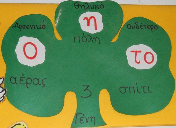 Τα πρωτάκια 1: Τα 3 γένη του ονόματος(τριφύλλι)