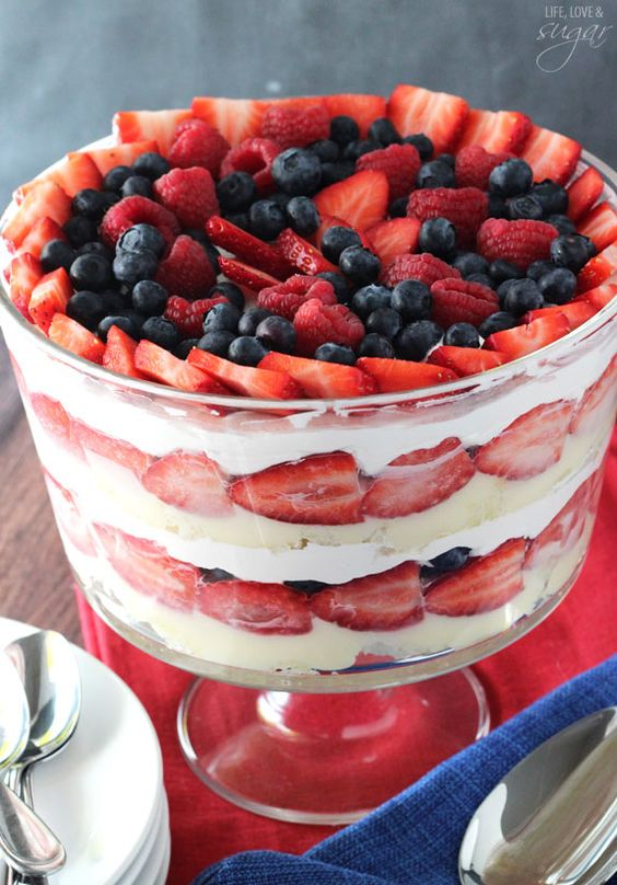 Triple Berry Trifle - layers of whipped cream, angel food cake ...