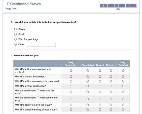 Satisfaction Surveys » IT Satisfaction Survey SurveyGizmo IT - church survey template