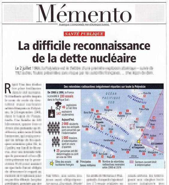 Essais nucléaires dans le Pacifique / French nuclear bomb tests in the Pacific Ocean, map created by Hugues Piolet for Historia Magazine.