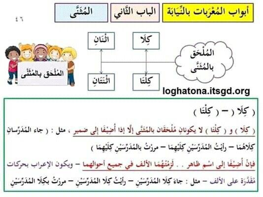 Pin By سنا الحمداني On علم النحو Teach Arabic Word Search Puzzle Bullet Journal