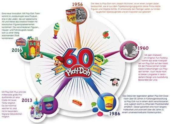 Infografik 60 Jahre PlayDoh