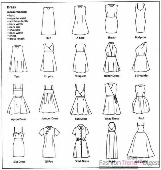 *Dress Types (The Ultimate Clothing Style Guide - FREE SEWING PATTERNS AND TUTORIALS | On the Cutting Floor)