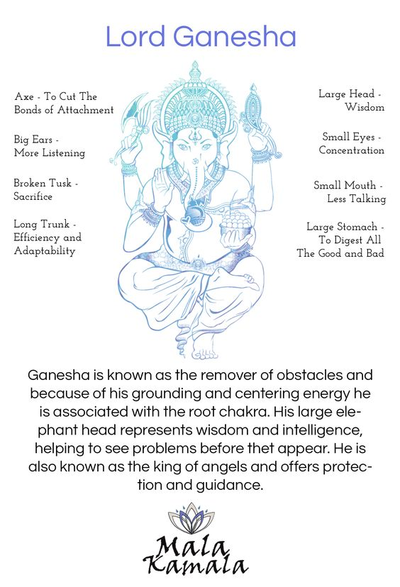 Who is Ganesha or Ganesh? Where does he come from and what does he mean? Spiritual Yoga Symbols and What they Mean. Mala Kamala Mala Beads - Boho Malas, Mala Beads, Yoga Jewelry, Meditation Jewelry, Mala Necklaces and Bracelets, Mala Headpieces, Childrens Malas, Bohemian Jewelry and Baby Necklaces