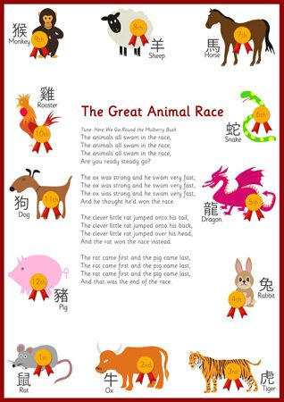 poster mandarin resources pinterest - Chinese New Year Story