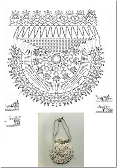 Patrones Crochet: Bolso Circular de Crochet: