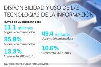 Crecimiento de internautas en México se desacelera: INEGI   El Economista