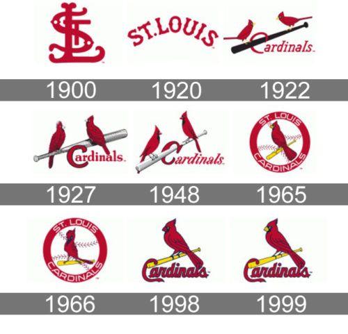 St Louis Cardinals Logo St Louis Cardinals Baseball Cardinals St Louis Cardinals