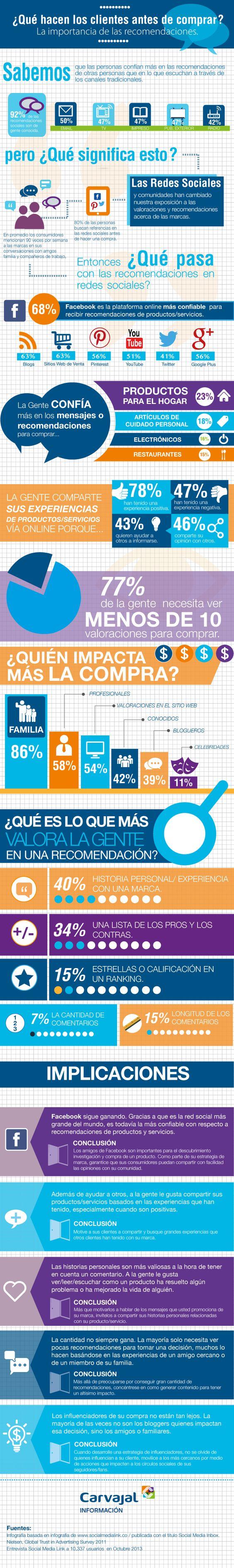 La importancia de la recomendación en redes sociales y su influencia en la compra