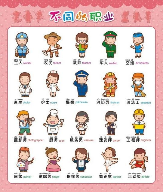 Chinese vocabulary of occupation