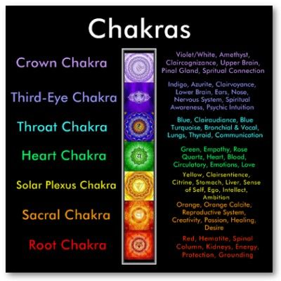 Image result for Balancing Chakras with Crystals