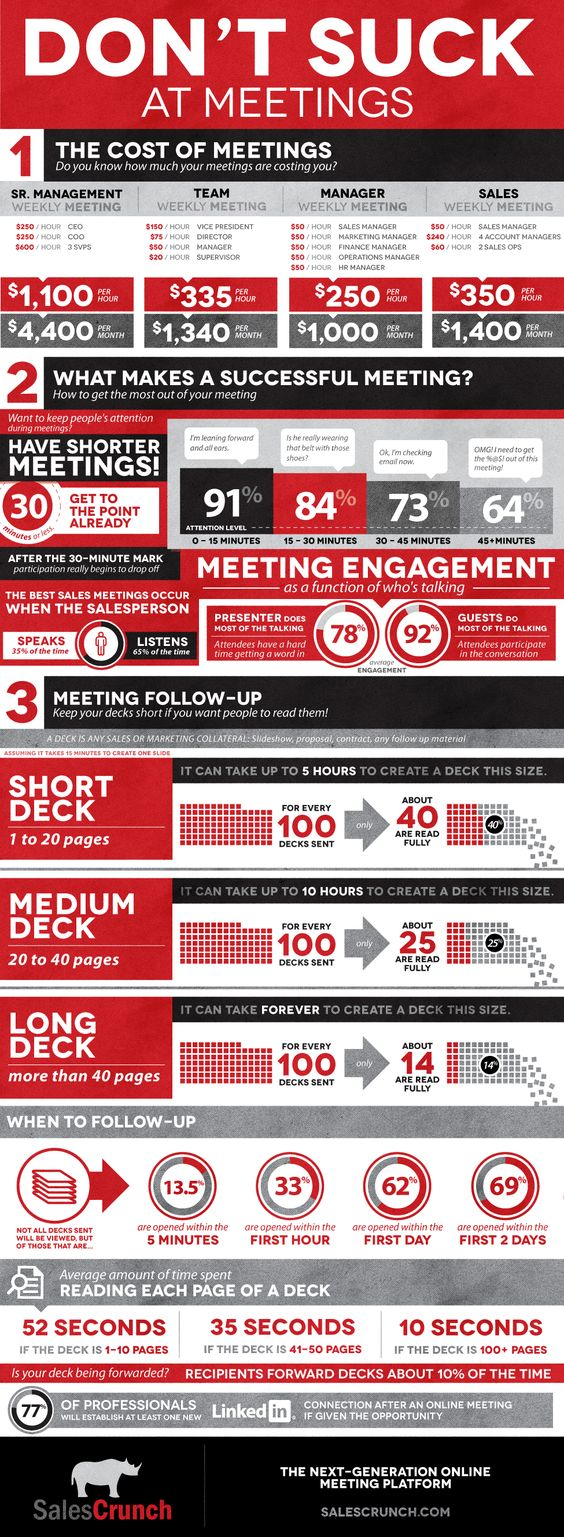 A guide to meetings that don't suck.