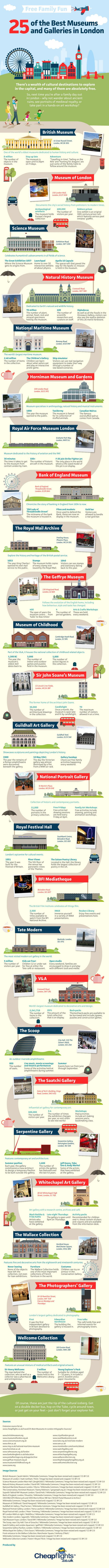 Travel tips: 25 Free Things to do in #London #infographic - http://www.earthsattractions.com/travel-tips-25-free-things-london/ - I hope you'll find it interesting and useful