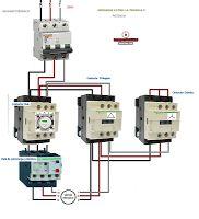 Esquemas eléctricos: ESTRELLA TRIANGULO DE POTENCIA