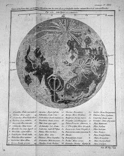 """La """"Astronomie"""" de Joseph Jérôme La Lande, una obra básica de finales del siglo XVIII"""
