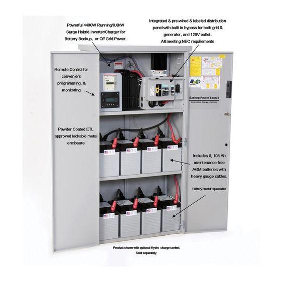 BPS 4400 Watt Backup Power System 8 AGM Batteries Model
