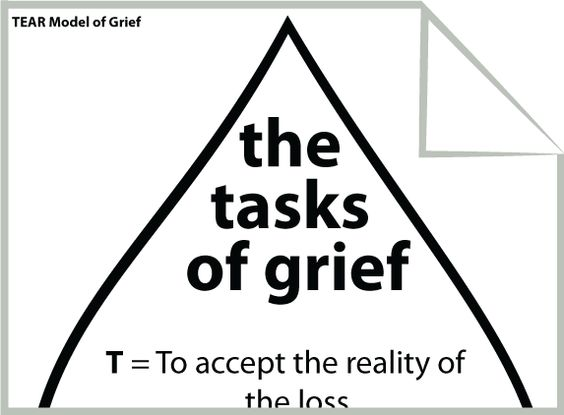 Worksheet Grief Worksheet models behavioral therapy and learning on pinterest grief worksheet tools for self help selfhelp happy to repost for