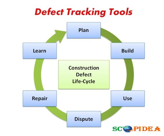The 25+ best Defect tracking tools ideas on Pinterest General - business ledger example