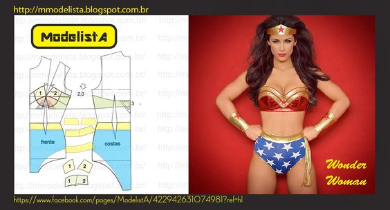 ModelistA: WONDER WOMAN: