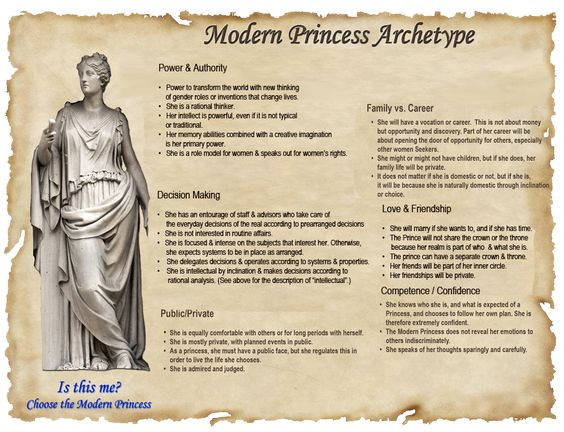 princess archetype The princess and the damsel,  the princess archetype is also influenced by our colloquial use of the term and especially its heavy freight of anti-feminist.