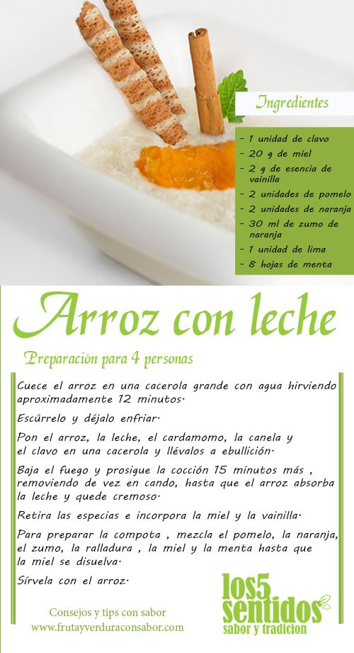 #ViernesConSabor #Postre Arroz con Leche y Cítricos