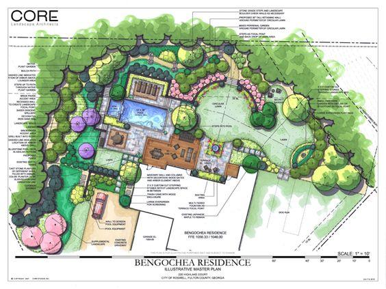 Garden Design Dwg : Landscapes landscape design and site plans on